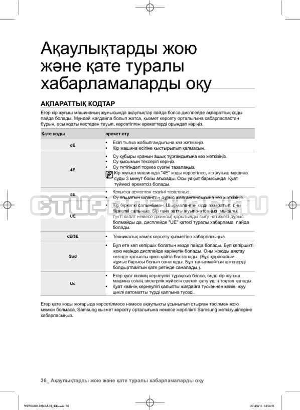 Инструкция Samsung WF602B2BKWQ страница №124