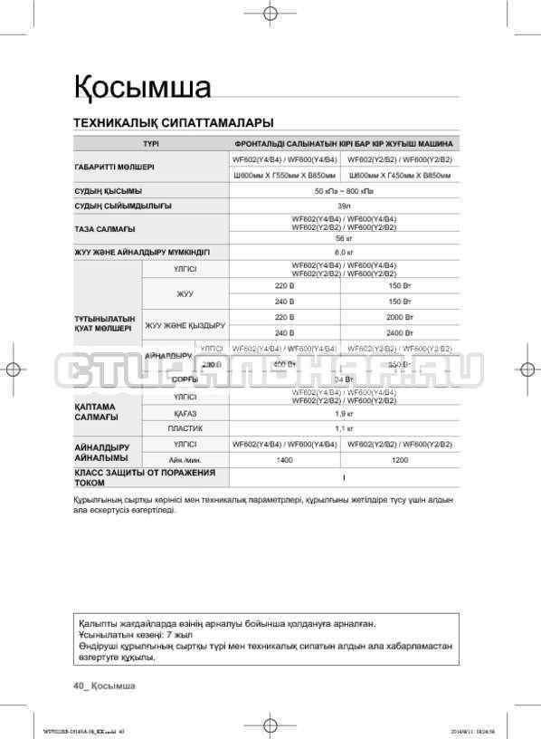 Инструкция Samsung WF602B2BKWQ страница №128