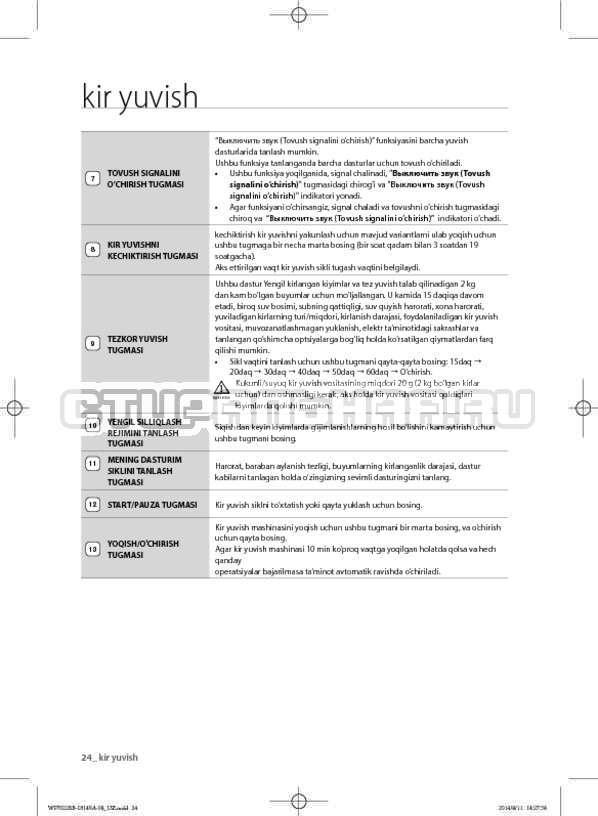 Инструкция Samsung WF602B2BKWQ страница №156