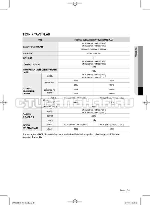 Инструкция Samsung WF602B2BKWQ страница №171