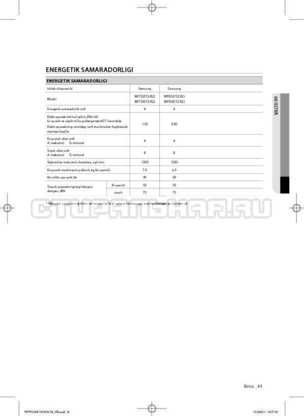 Инструкция Samsung WF602B2BKWQ страница №173