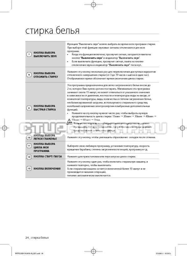 Инструкция Samsung WF602B2BKWQ страница №24