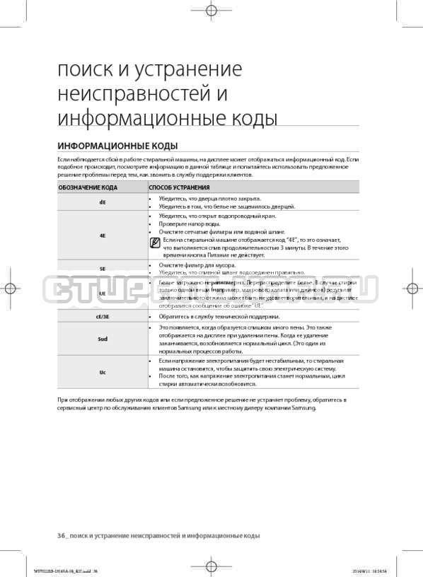 Инструкция Samsung WF602B2BKWQ страница №36