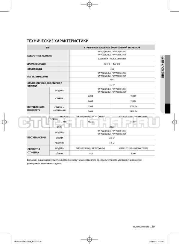 Инструкция Samsung WF602B2BKWQ страница №39
