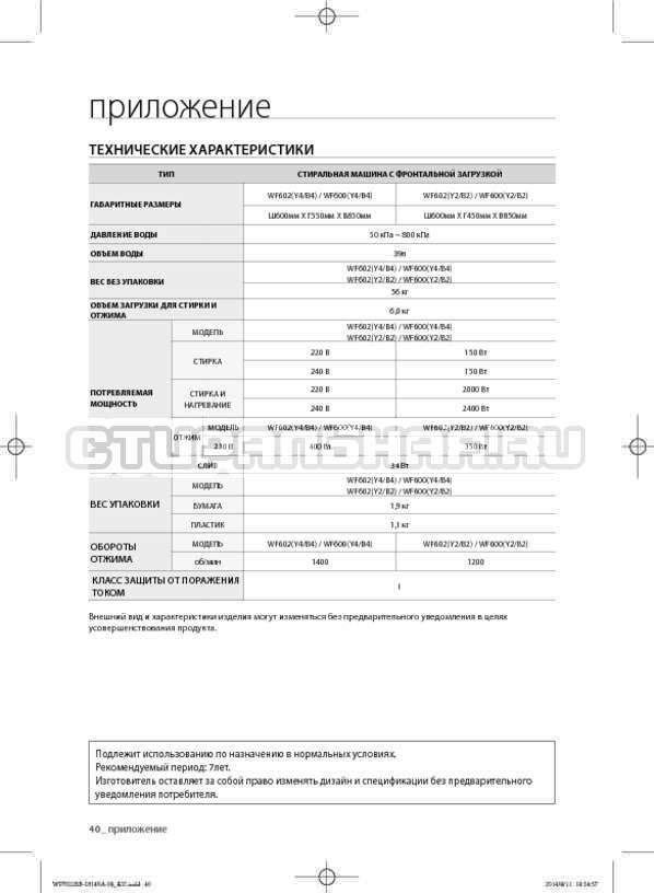 Инструкция Samsung WF602B2BKWQ страница №40