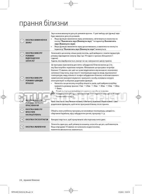 Инструкция Samsung WF602B2BKWQ страница №68