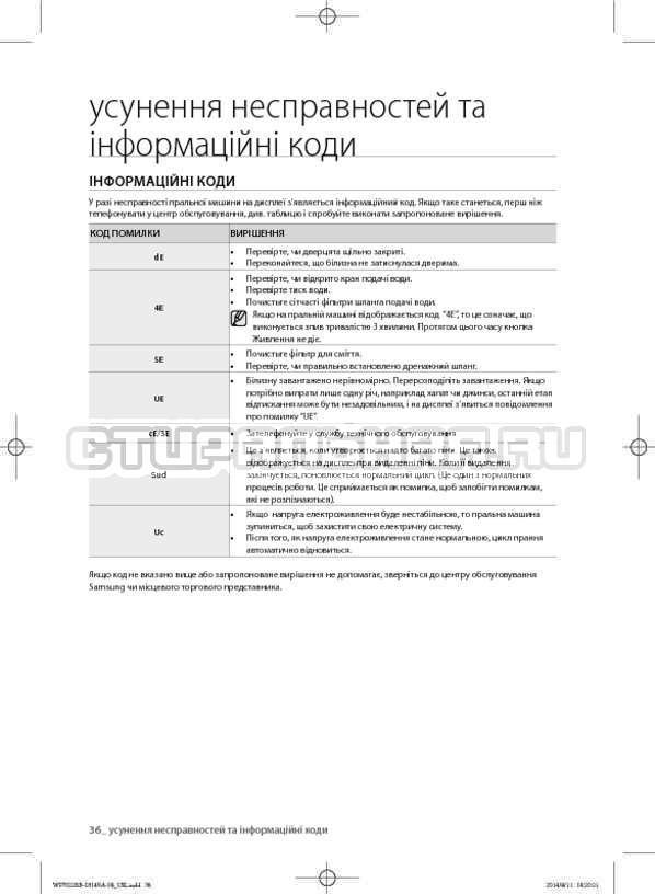 Инструкция Samsung WF602B2BKWQ страница №80