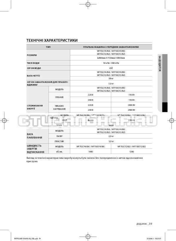 Инструкция Samsung WF602B2BKWQ страница №83