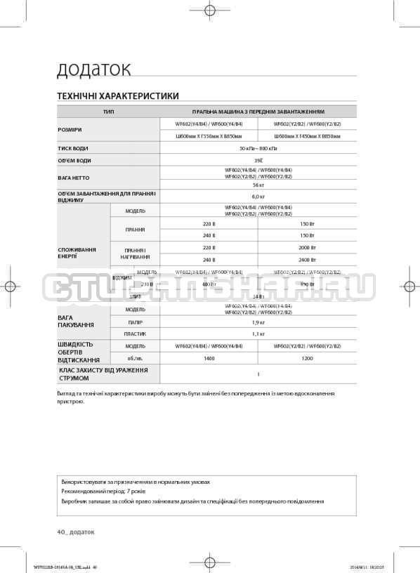Инструкция Samsung WF602B2BKWQ страница №84