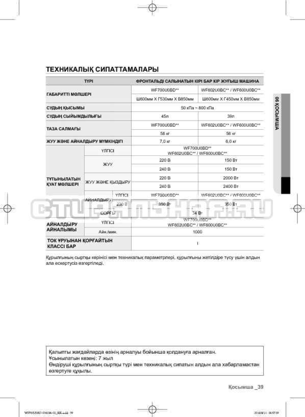 Инструкция Samsung WF602U0BCSD страница №123