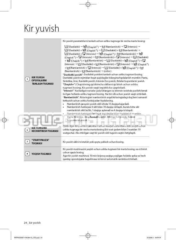 Инструкция Samsung WF602U0BCSD страница №150