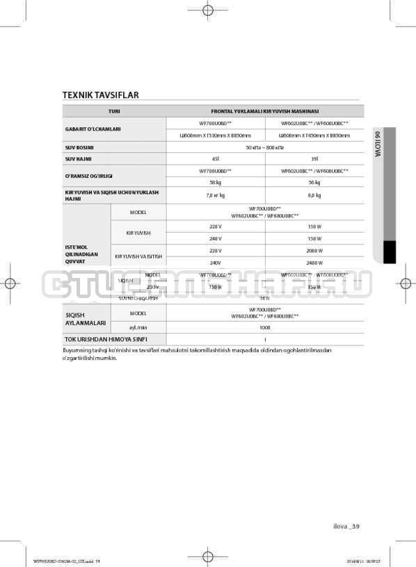 Инструкция Samsung WF602U0BCSD страница №165