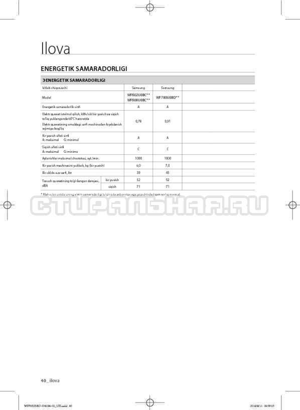 Инструкция Samsung WF602U0BCSD страница №166