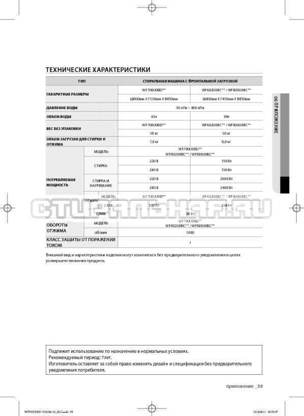 Инструкция Samsung WF602U0BCSD страница №39