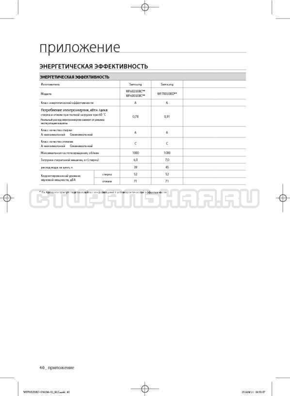 Инструкция Samsung WF602U0BCSD страница №40