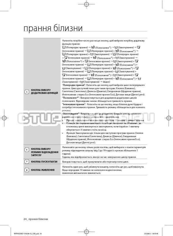 Инструкция Samsung WF602U0BCSD страница №66