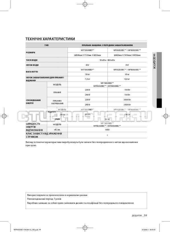 Инструкция Samsung WF602U0BCSD страница №81