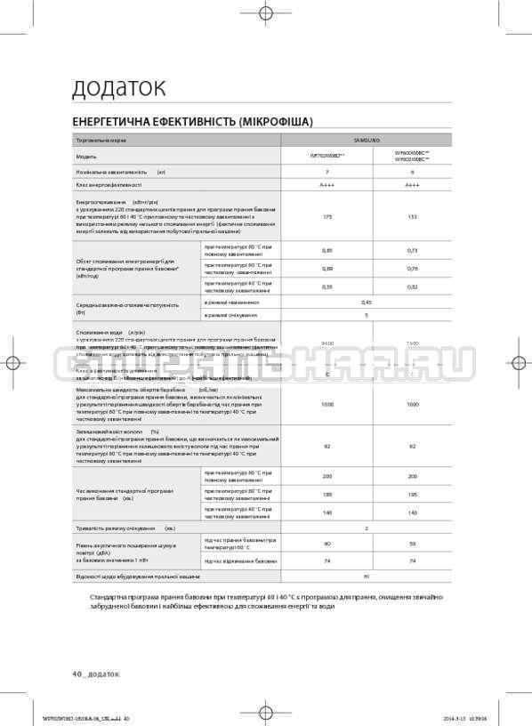 Инструкция Samsung WF602W0BCSD страница №82