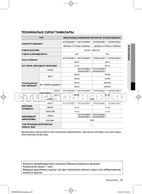 Инструкция Samsung WF602W0BCWQ страница №123