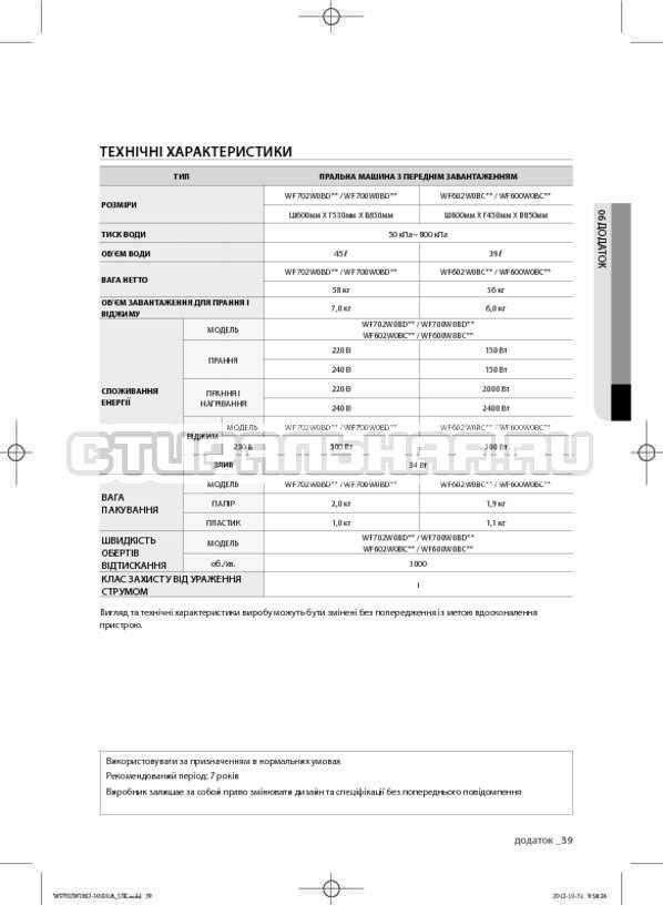 Инструкция Samsung WF602W0BCWQ страница №81