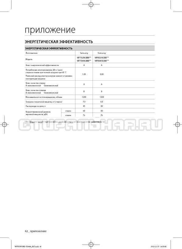 Инструкция Samsung WF602W2BKSD страница №42