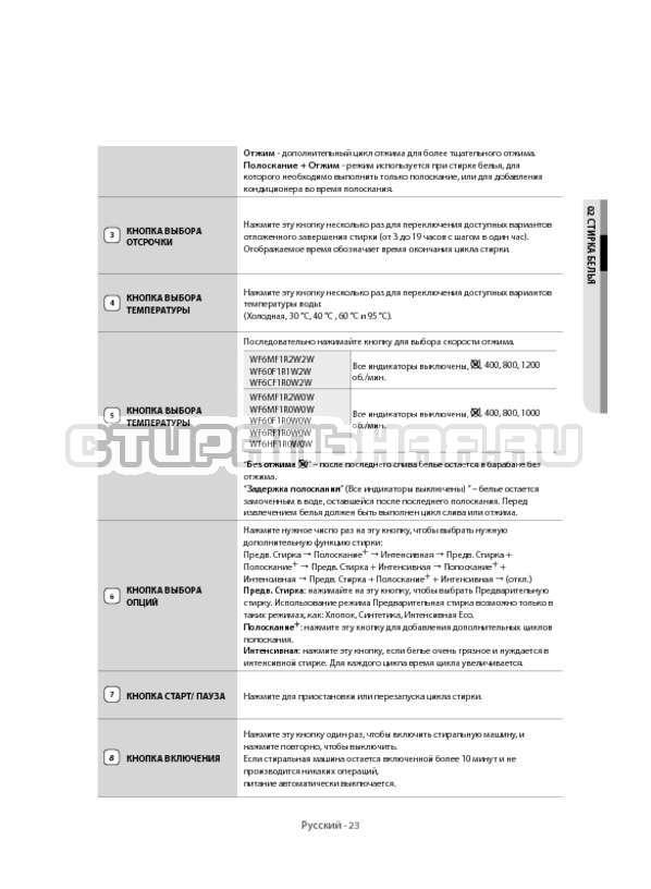 Инструкция Samsung WF60F1R1W2W страница №23