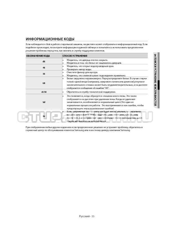 Инструкция Samsung WF60F1R1W2W страница №35