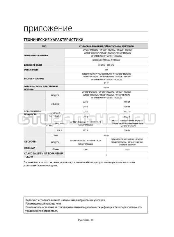Инструкция Samsung WF60F1R1W2W страница №38