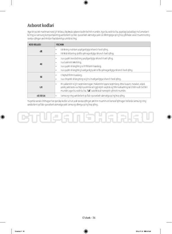 Инструкция Samsung WF60F4E0W2W/LP страница №164