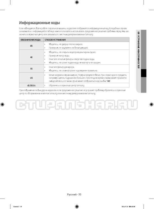 Инструкция Samsung WF60F4ECW2W страница №35