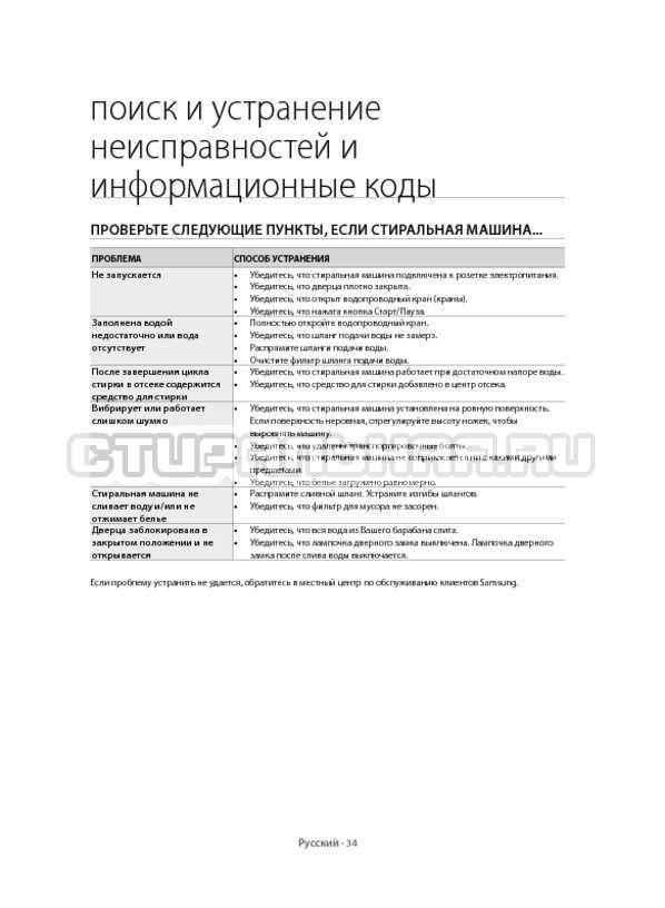 Инструкция Samsung WF6HF1R0W0W страница №34