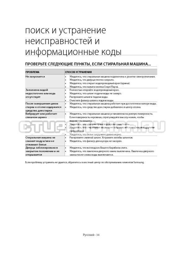 Инструкция Samsung WF6RF1R0W0W страница №34