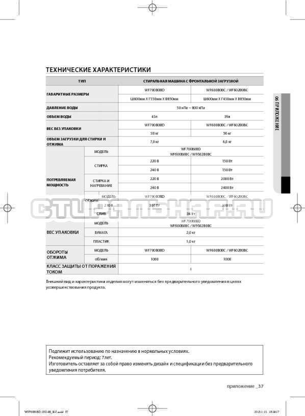 Инструкция Samsung WF700B0BDWQ страница №37