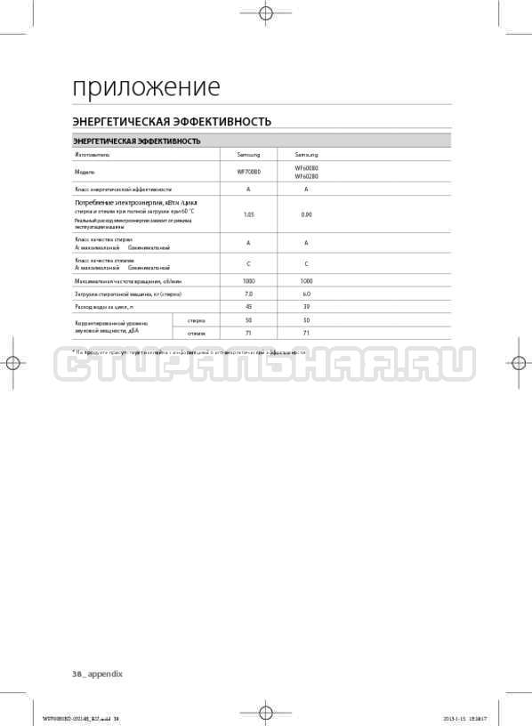 Инструкция Samsung WF700B0BDWQ страница №38