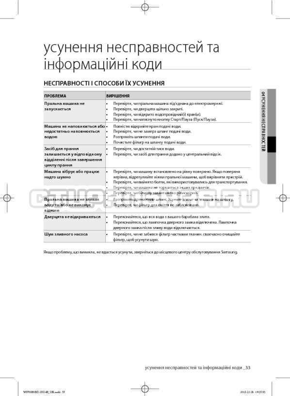 Инструкция Samsung WF700B0BDWQ страница №73