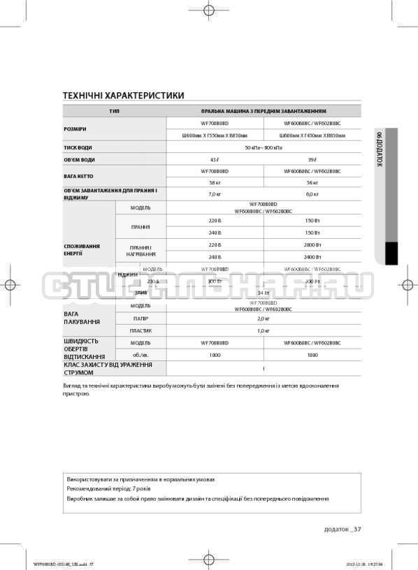 Инструкция Samsung WF700B0BDWQ страница №77