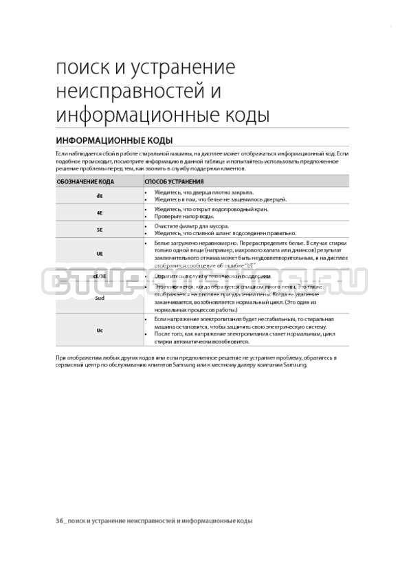 Инструкция Samsung WF700U0BDWQ страница №36