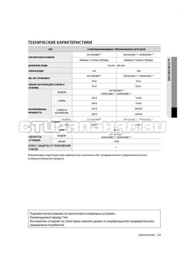 Инструкция Samsung WF700U0BDWQ страница №39