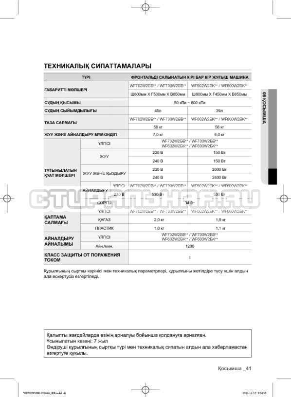 Инструкция Samsung WF702W2BBWQ страница №129