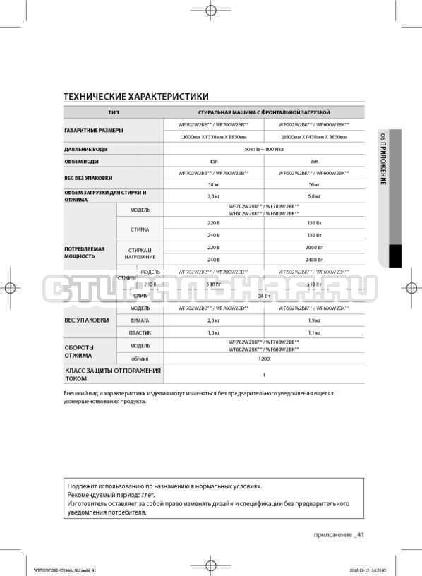 Инструкция Samsung WF702W2BBWQ страница №41