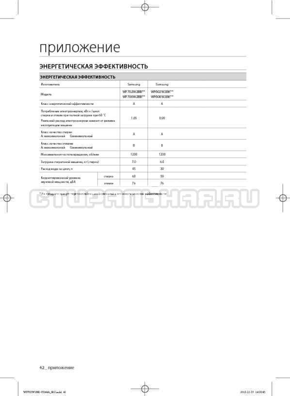 Инструкция Samsung WF702W2BBWQ страница №42