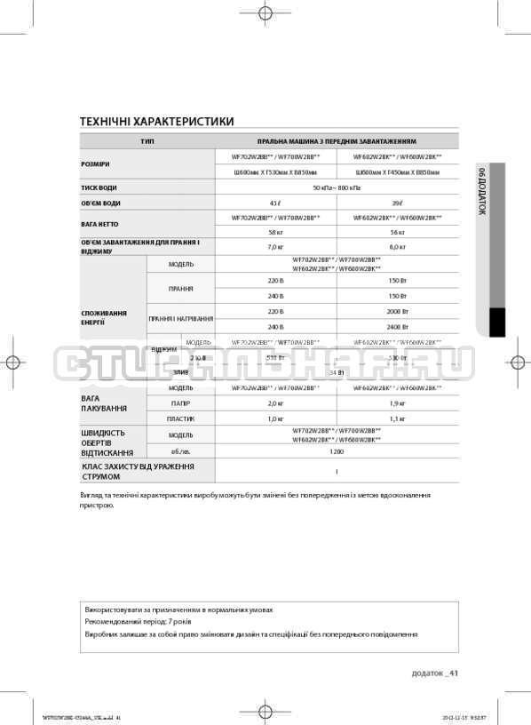 Инструкция Samsung WF702W2BBWQ страница №85
