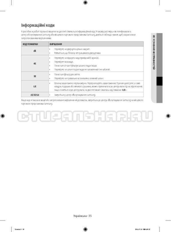 Инструкция Samsung WF80F5E2W4W/LP страница №79