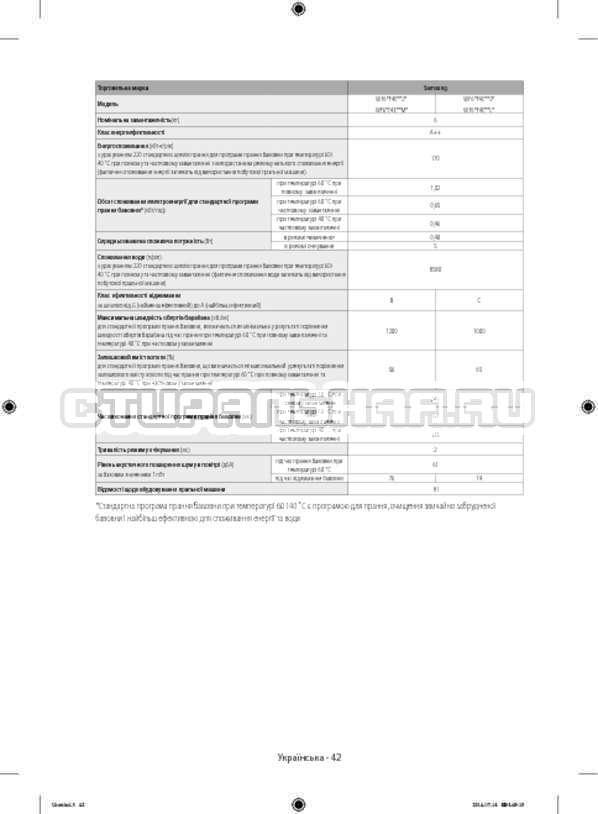 Инструкция Samsung WF80F5E2W4W/LP страница №86