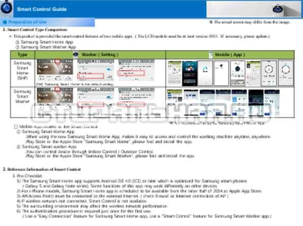 Инструкция Samsung WW10H9600EW страница №1