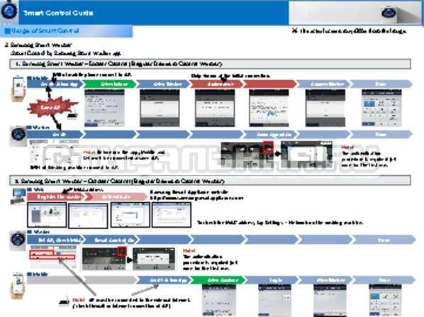 Инструкция Samsung WW10H9600EW страница №3
