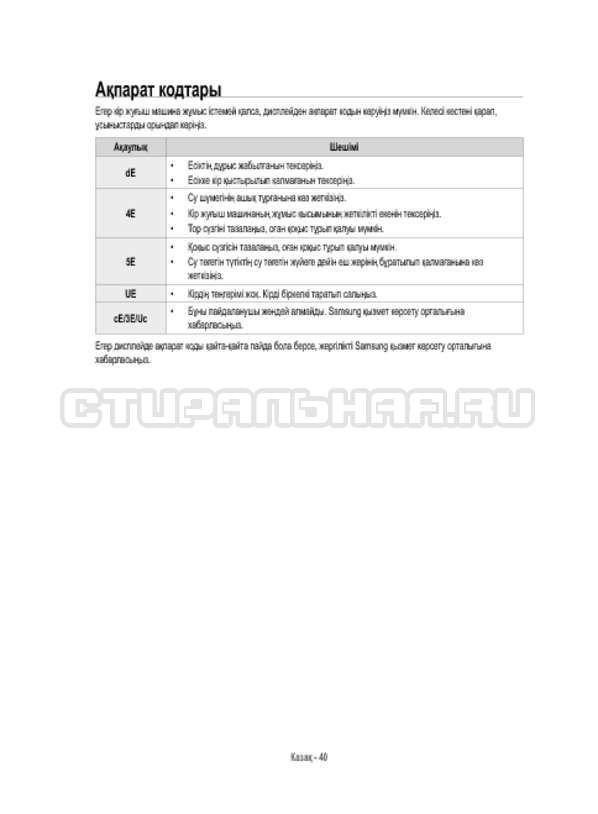 Инструкция Samsung WW12H8400EW/LP страница №136