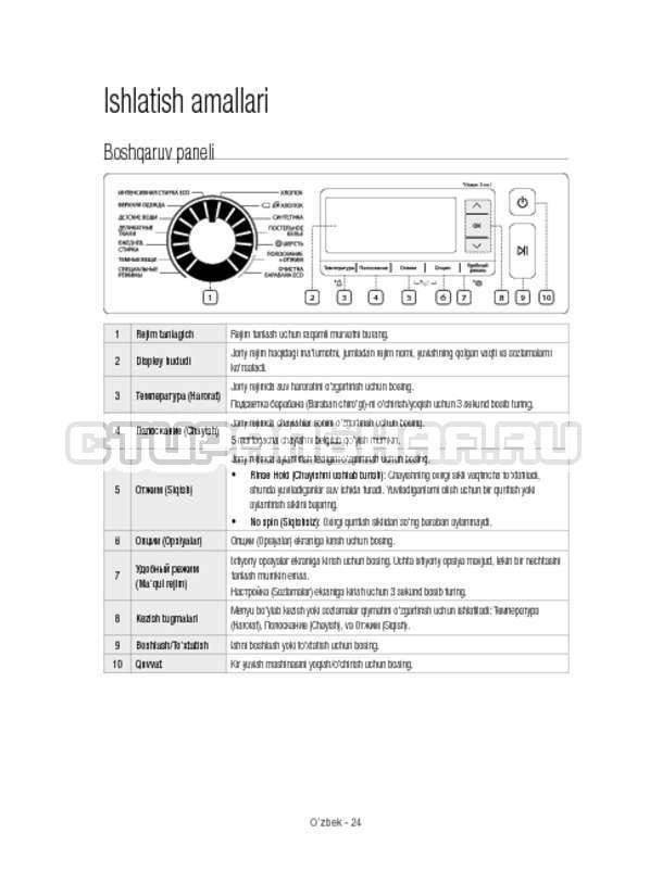 Инструкция Samsung WW12H8400EW/LP страница №164