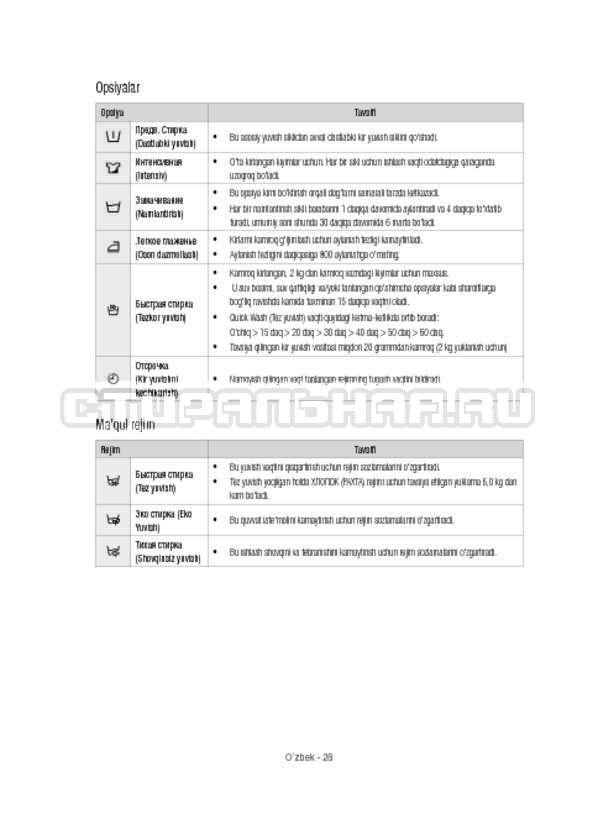 Инструкция Samsung WW12H8400EW/LP страница №168