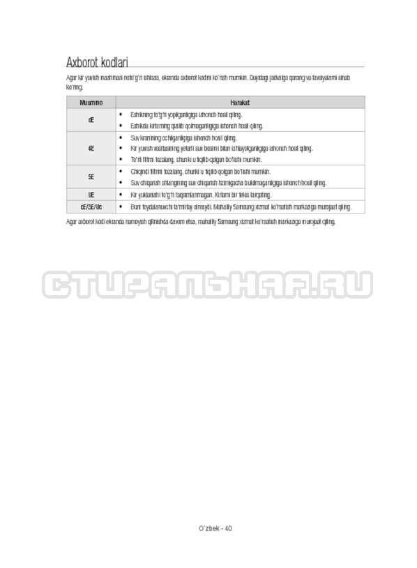 Инструкция Samsung WW12H8400EW/LP страница №180